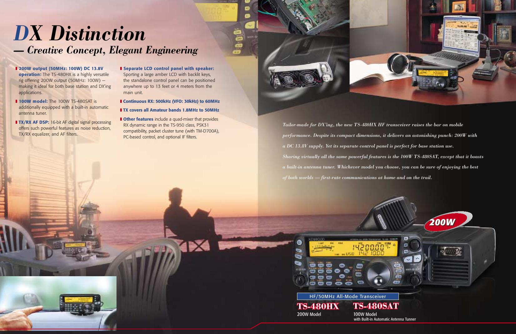 TS-480HX/TS-480SAT HF/50MHz All-Mode Transceiver by Kenwood